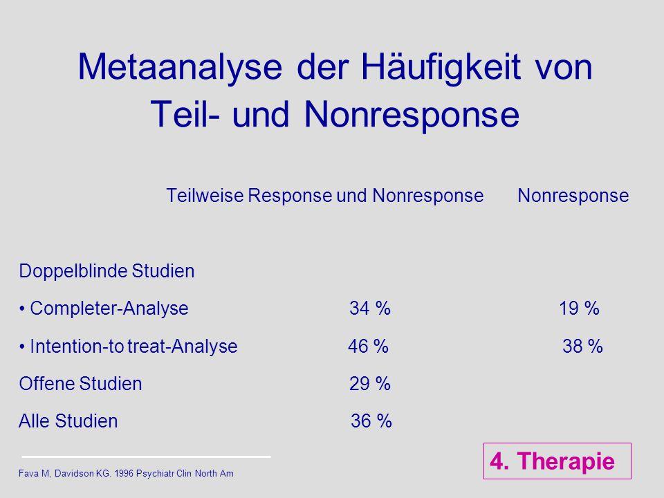 Metaanalyse der Häufigkeit von Teil- und Nonresponse