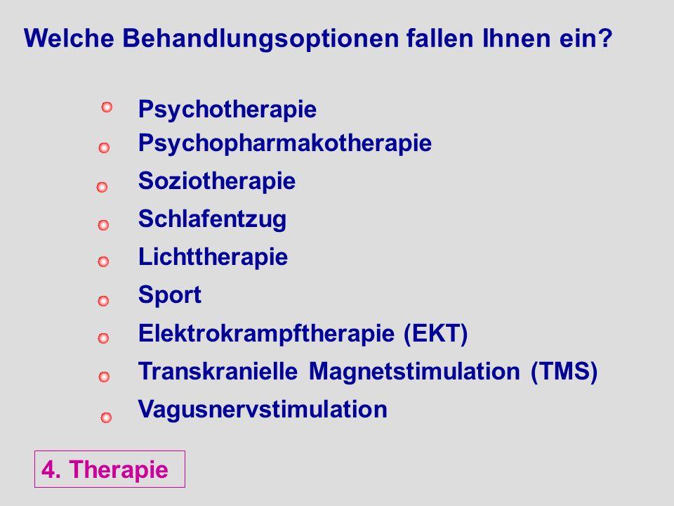 Welche Behandlungsoptionen fallen Ihnen ein