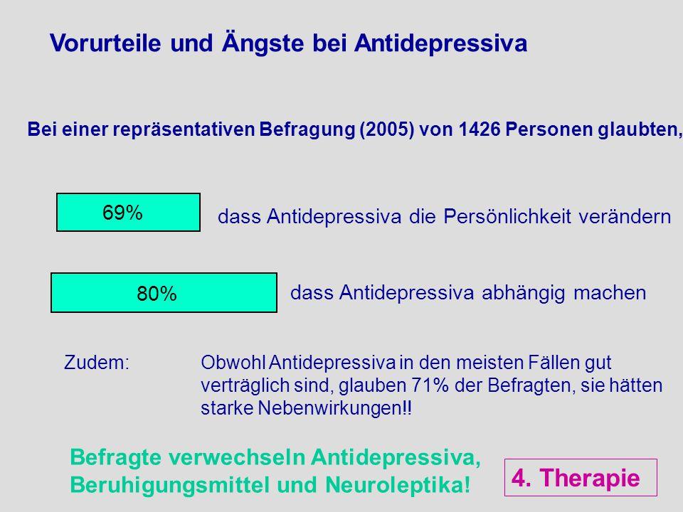 Vorurteile und Ängste bei Antidepressiva