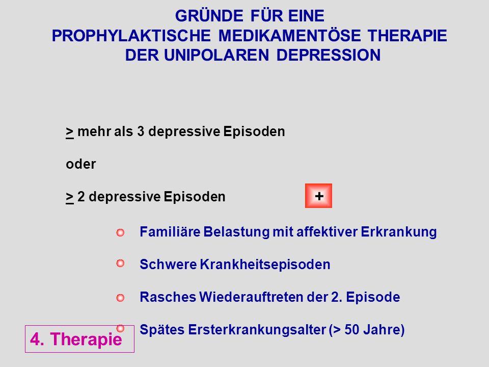 GRÜNDE FÜR EINE PROPHYLAKTISCHE MEDIKAMENTÖSE THERAPIE DER UNIPOLAREN DEPRESSION