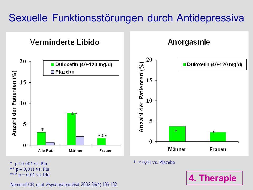Sexuelle Funktionsstörungen durch Antidepressiva