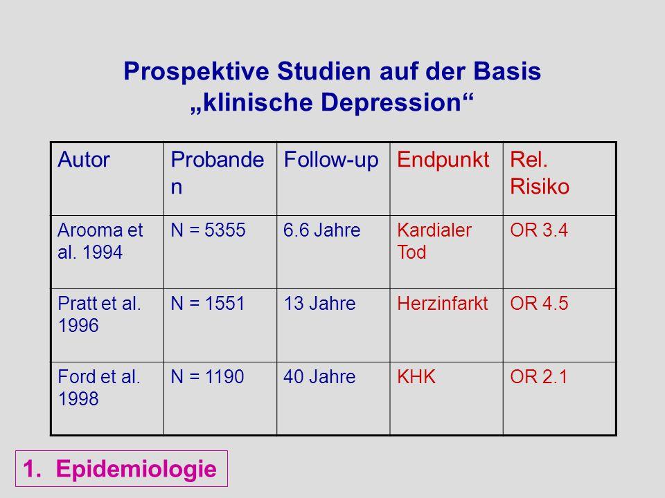"""Prospektive Studien auf der Basis """"klinische Depression"""