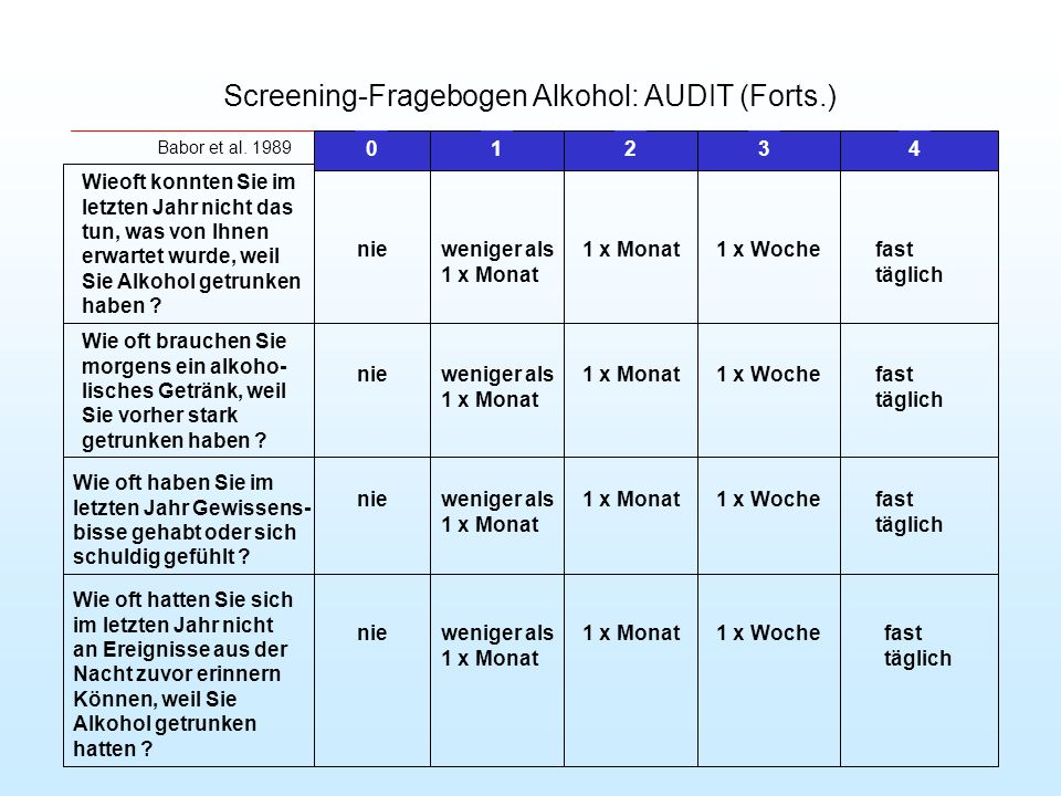 Screening-Fragebogen Alkohol: AUDIT (Forts.)