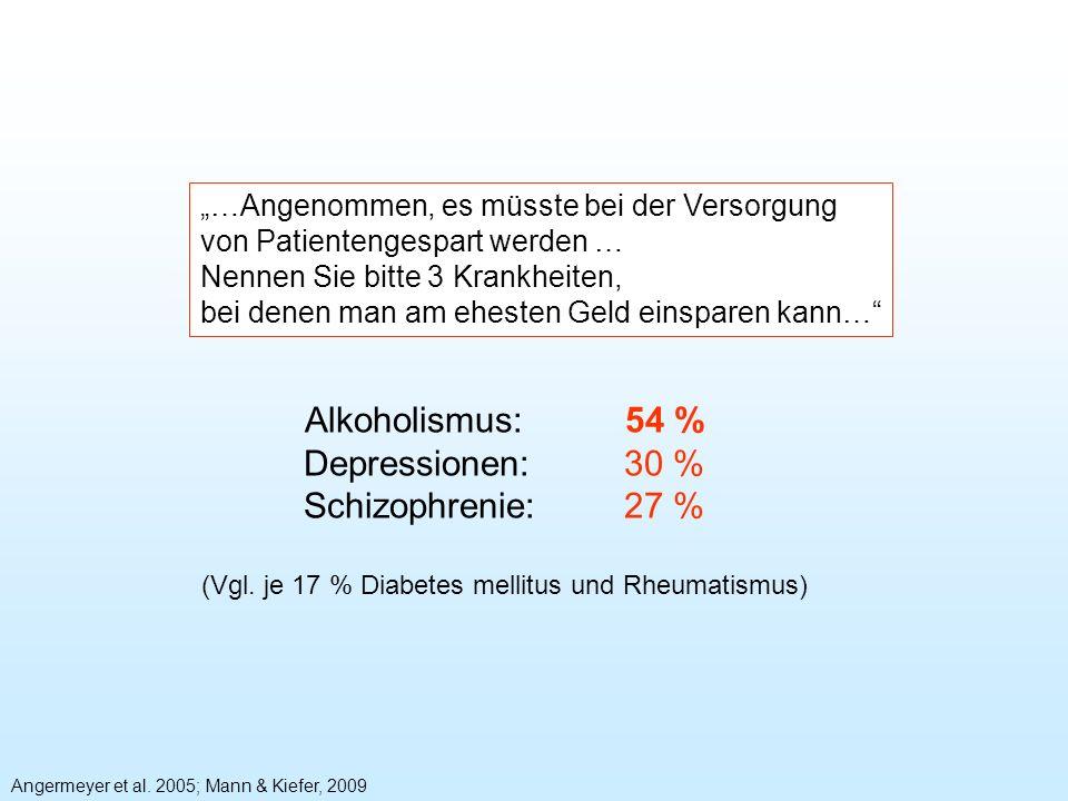 (Vgl. je 17 % Diabetes mellitus und Rheumatismus)