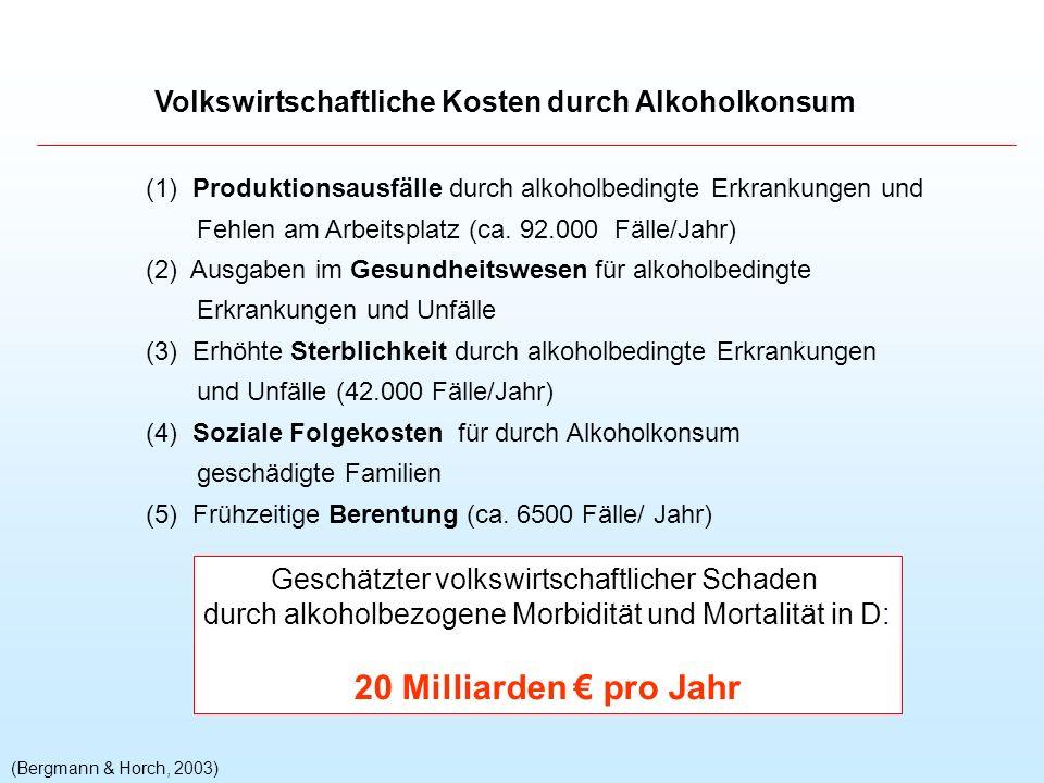 Volkswirtschaftliche Kosten durch Alkoholkonsum