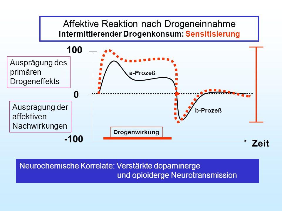 Intermittierender Drogenkonsum: Sensitisierung