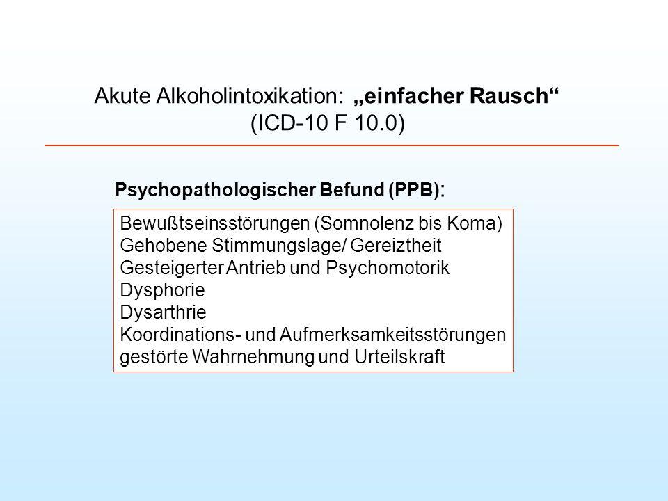 """Akute Alkoholintoxikation: """"einfacher Rausch"""
