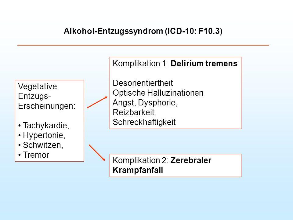 Alkohol-Entzugssyndrom (ICD-10: F10.3)