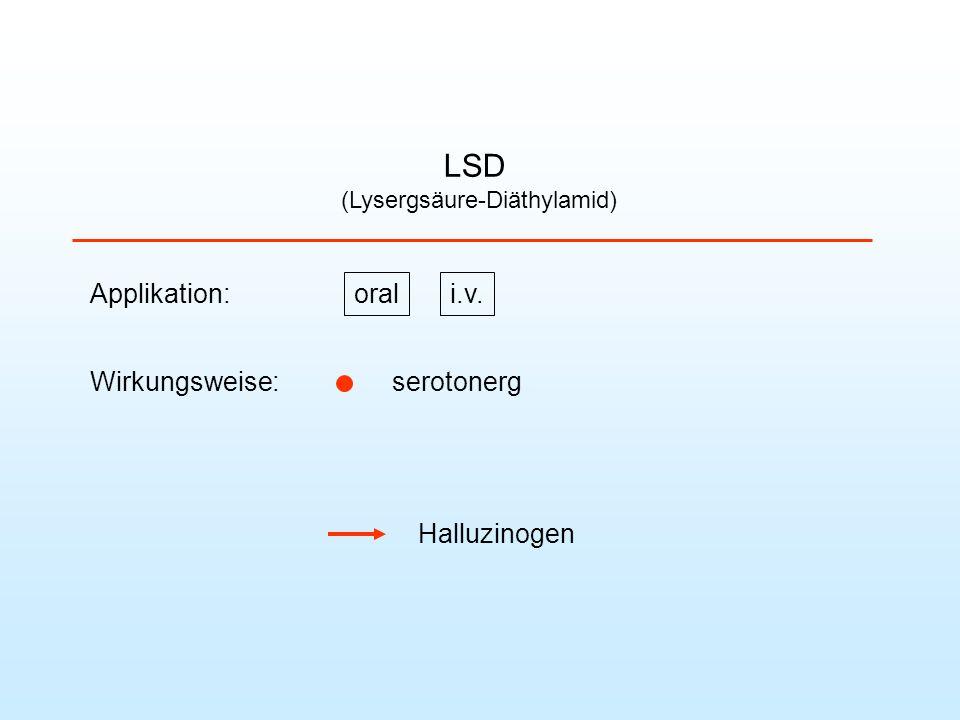 (Lysergsäure-Diäthylamid)
