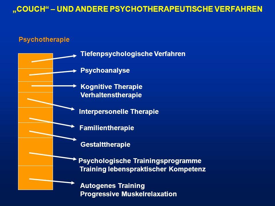 """""""COUCH – UND ANDERE PSYCHOTHERAPEUTISCHE VERFAHREN"""