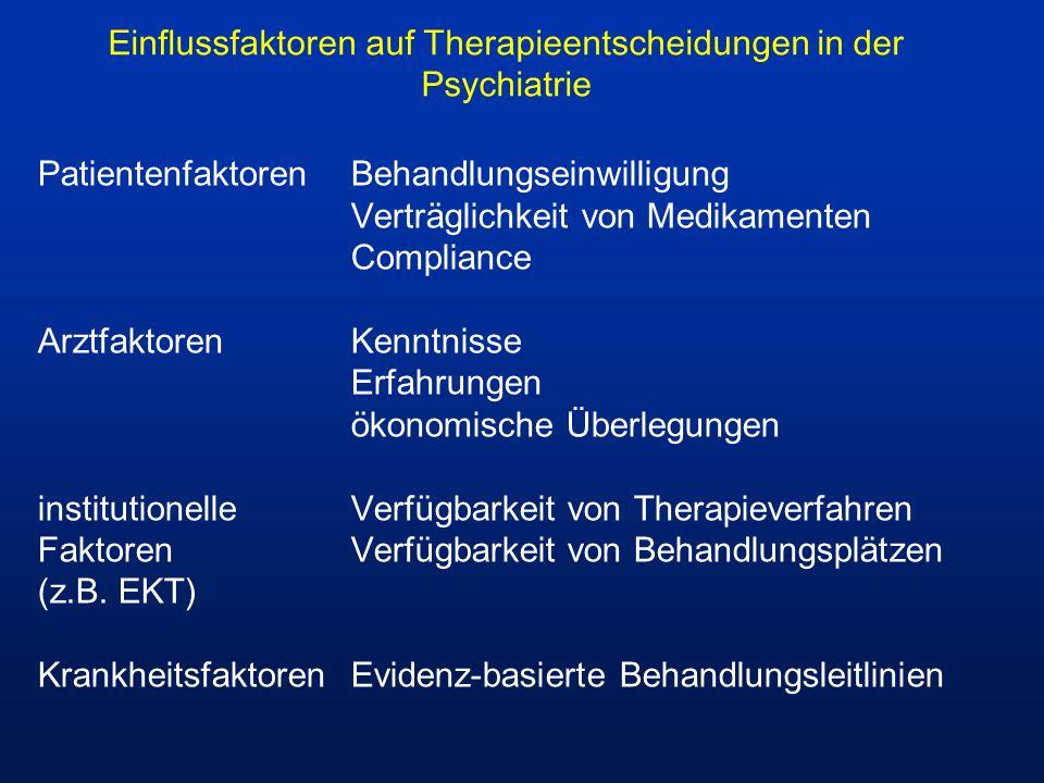 Einflussfaktoren auf Therapieentscheidungen in der Psychiatrie