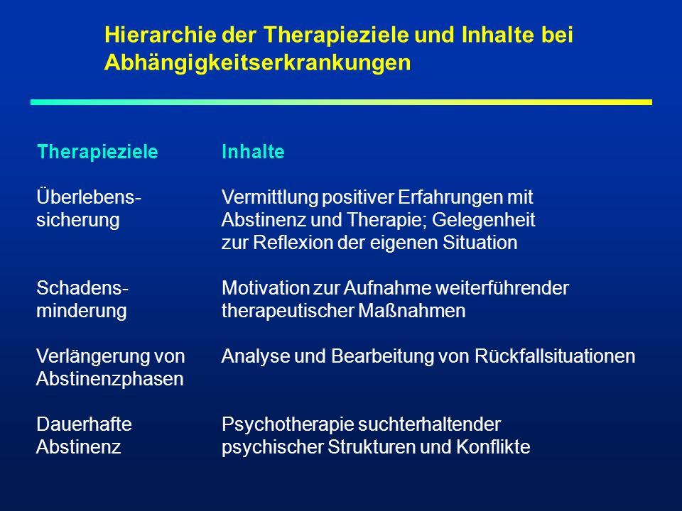 Hierarchie der Therapieziele und Inhalte bei Abhängigkeitserkrankungen
