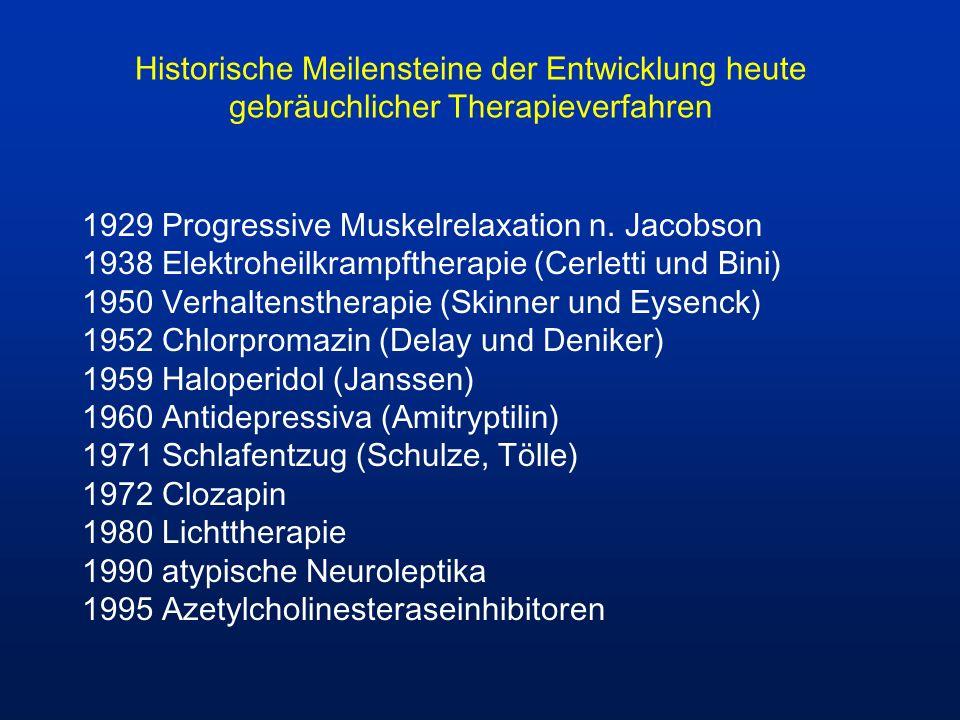Historische Meilensteine der Entwicklung heute gebräuchlicher Therapieverfahren