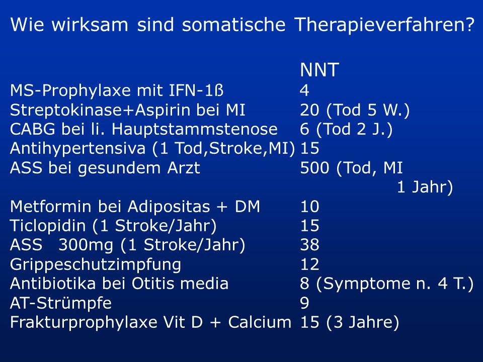 Wie wirksam sind somatische Therapieverfahren NNT