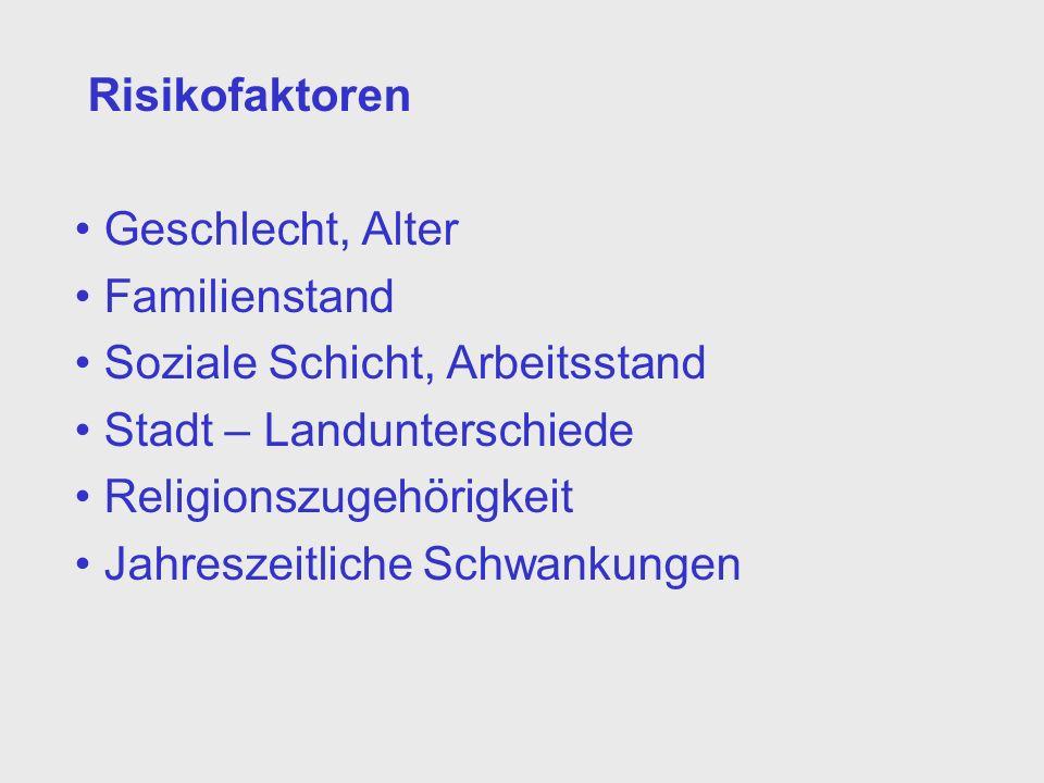 Risikofaktoren Geschlecht, Alter. Familienstand. Soziale Schicht, Arbeitsstand. Stadt – Landunterschiede.
