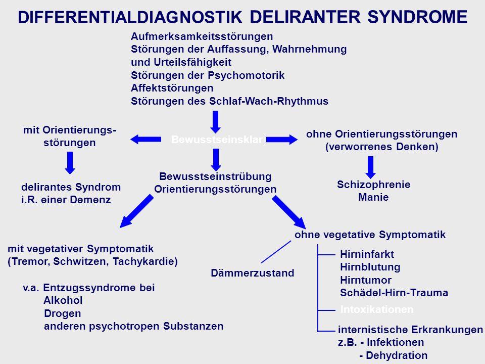 DIFFERENTIALDIAGNOSTIK DELIRANTER SYNDROME