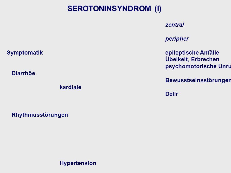 SEROTONINSYNDROM (I) zentral peripher