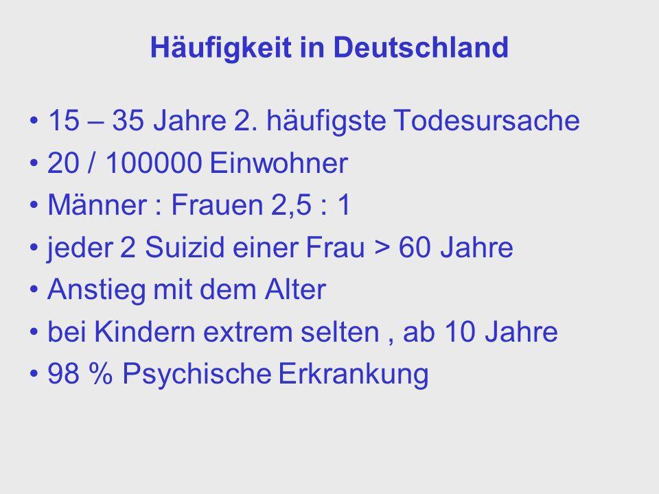 Häufigkeit in Deutschland