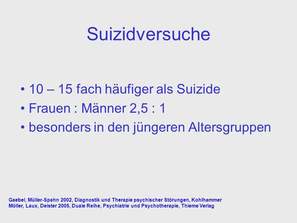 Suizidversuche 10 – 15 fach häufiger als Suizide