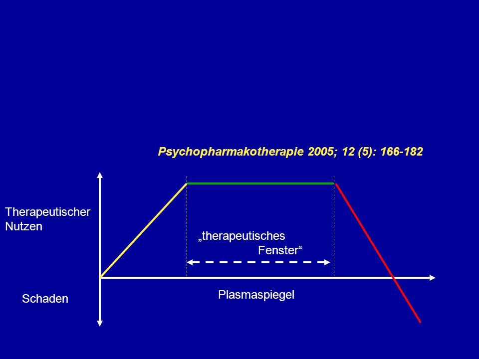 Psychopharmakotherapie 2005; 12 (5): 166-182