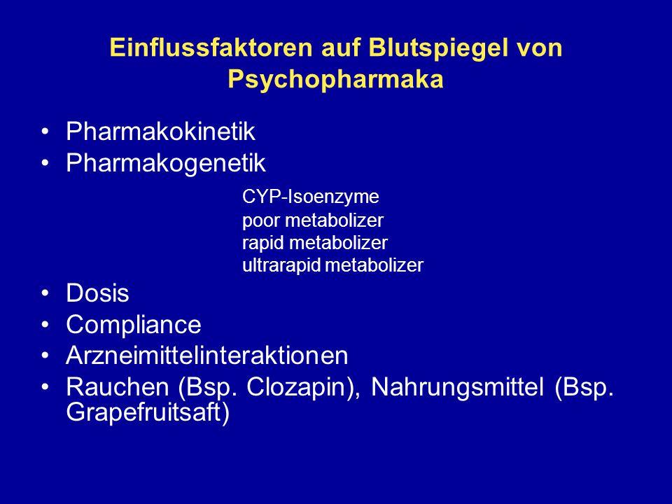 Einflussfaktoren auf Blutspiegel von Psychopharmaka