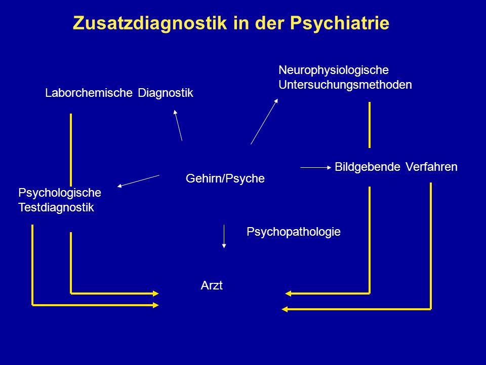 Zusatzdiagnostik in der Psychiatrie
