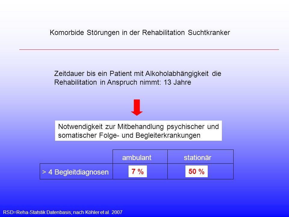 Komorbide Störungen in der Rehabilitation Suchtkranker