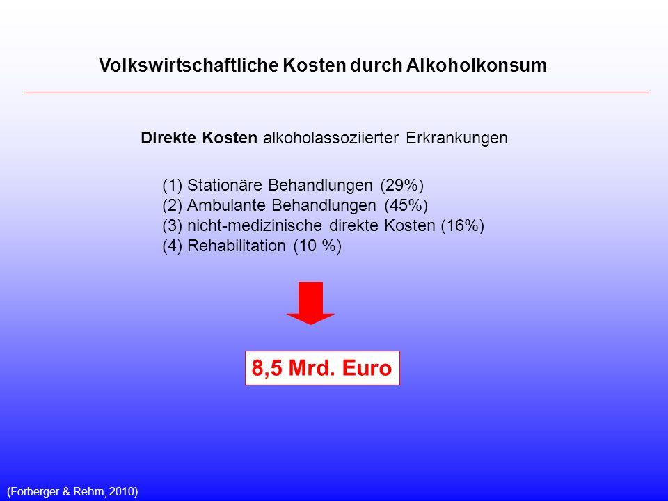 8,5 Mrd. Euro Volkswirtschaftliche Kosten durch Alkoholkonsum