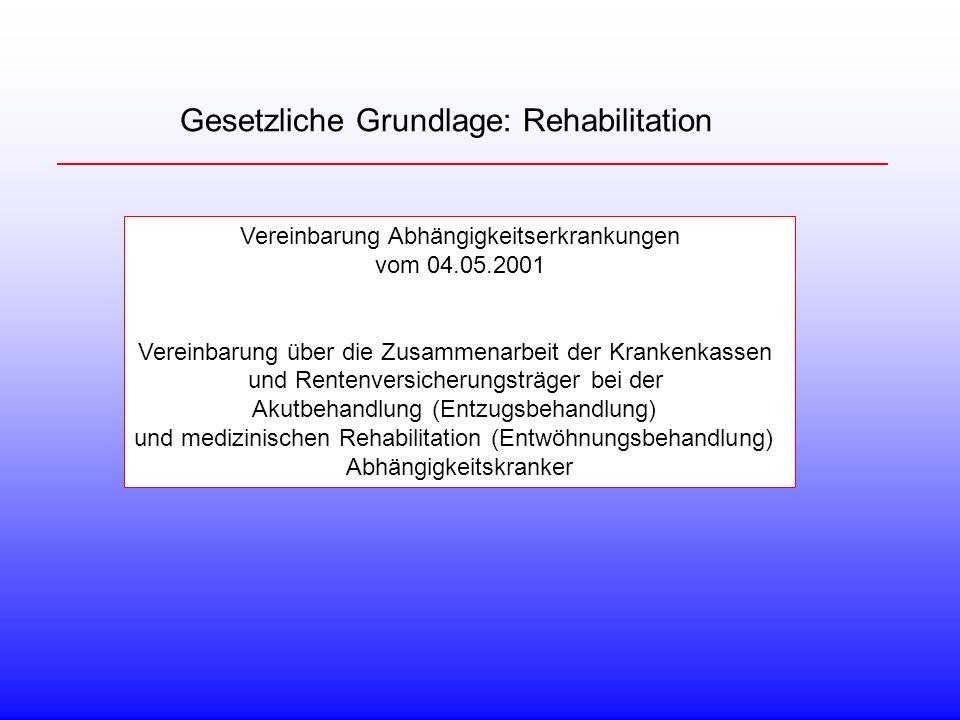 Gesetzliche Grundlage: Rehabilitation