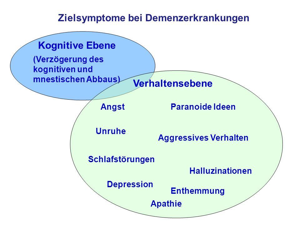 Zielsymptome bei Demenzerkrankungen