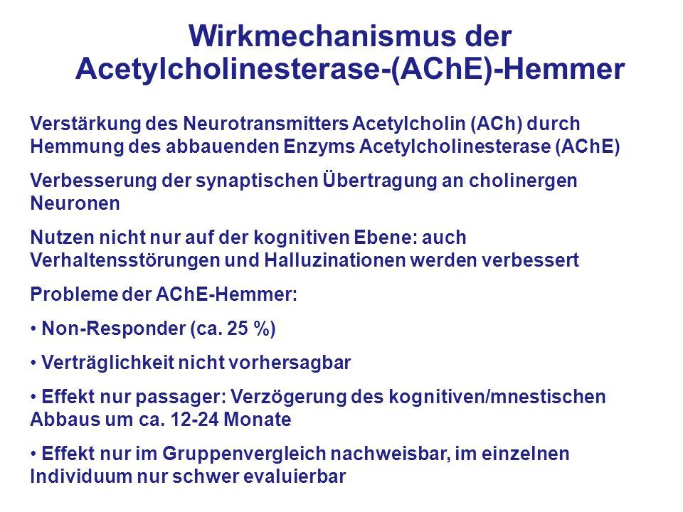 Wirkmechanismus der Acetylcholinesterase-(AChE)-Hemmer