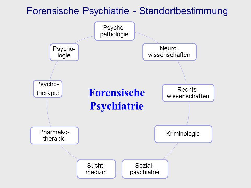 Forensische Psychiatrie - Standortbestimmung