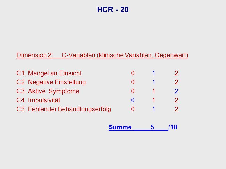 HCR - 20 Dimension 2: C-Variablen (klinische Variablen, Gegenwart)