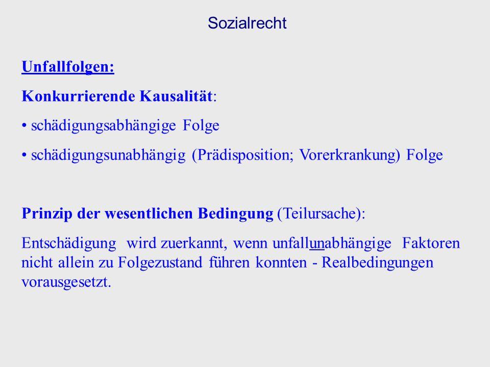 Sozialrecht Unfallfolgen: Konkurrierende Kausalität: schädigungsabhängige Folge. schädigungsunabhängig (Prädisposition; Vorerkrankung) Folge.
