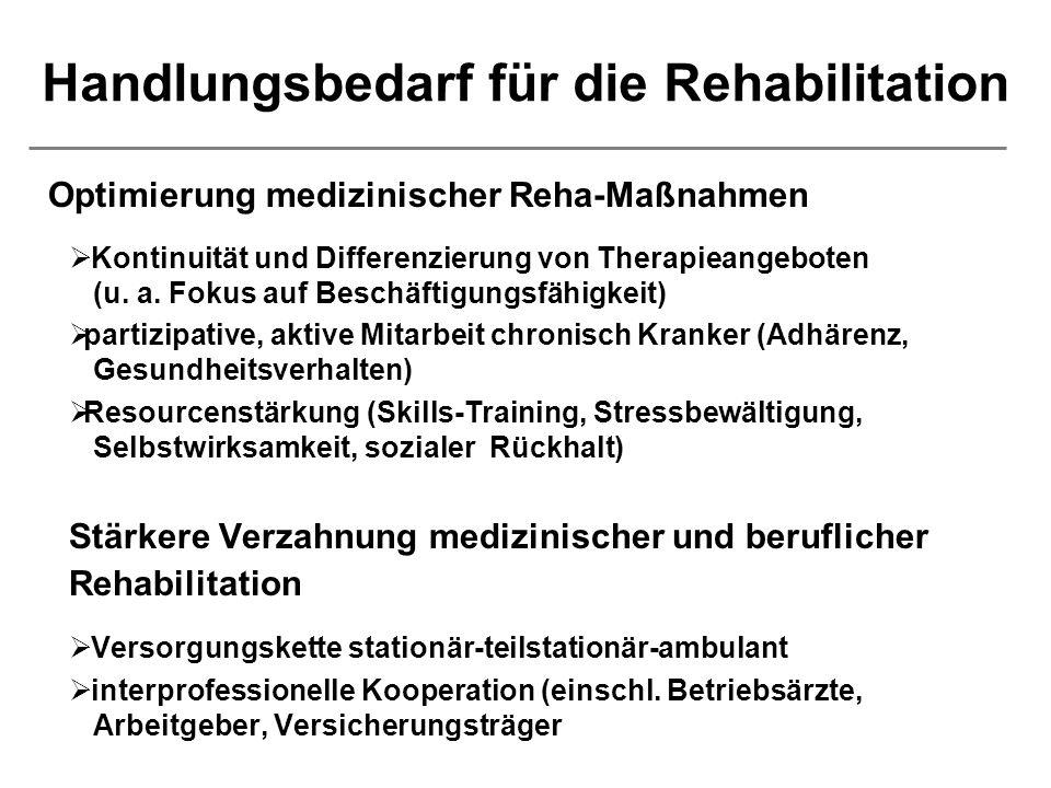 Handlungsbedarf für die Rehabilitation