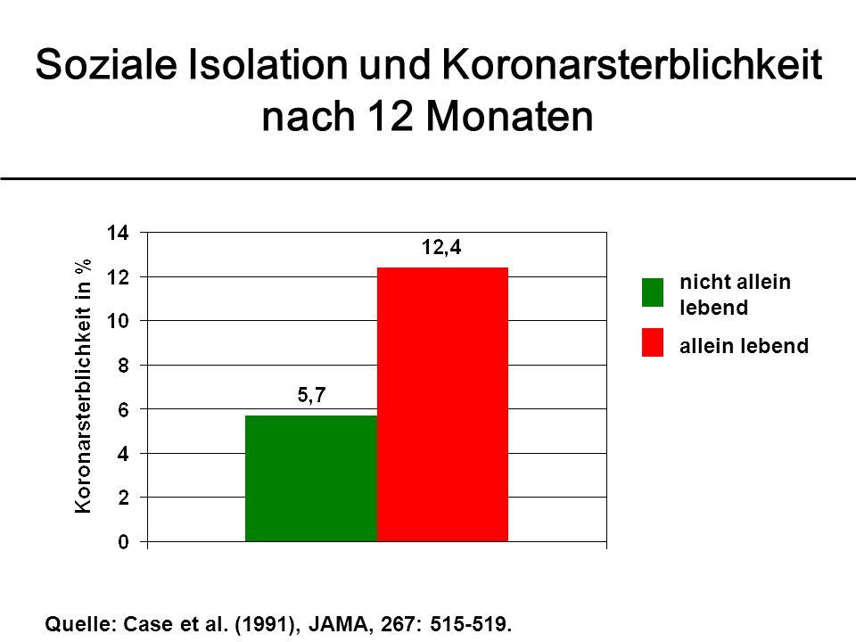 Soziale Isolation und Koronarsterblichkeit nach 12 Monaten