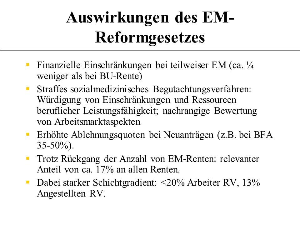 Auswirkungen des EM-Reformgesetzes