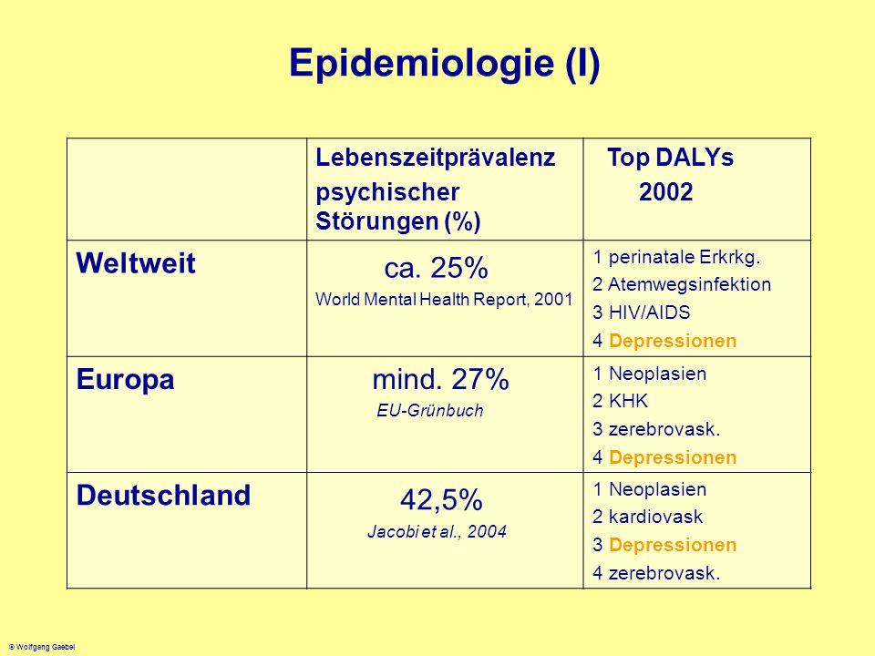Epidemiologie (I) ca. 25% 42,5% Weltweit Europa mind. 27% Deutschland
