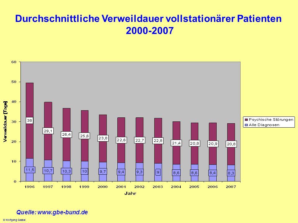 Durchschnittliche Verweildauer vollstationärer Patienten