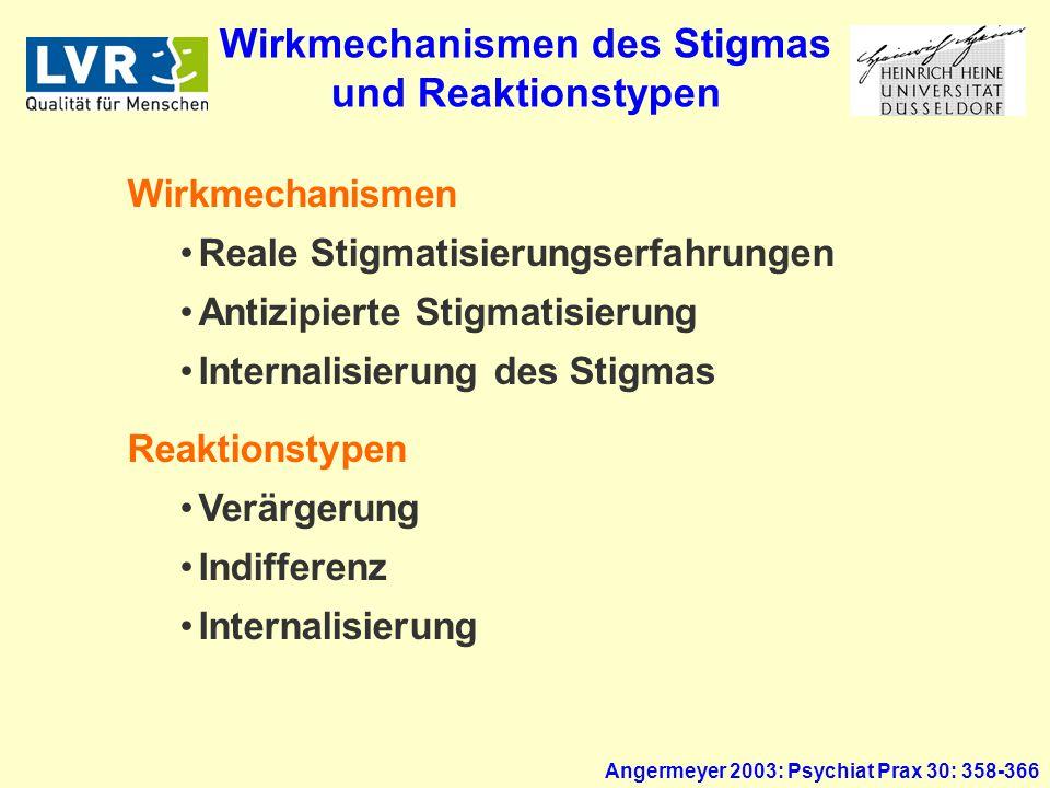 Wirkmechanismen des Stigmas und Reaktionstypen