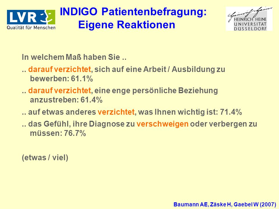 INDIGO Patientenbefragung: Eigene Reaktionen