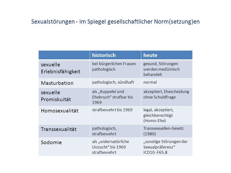 Sexualstörungen - im Spiegel gesellschaftlicher Norm(setzung)en