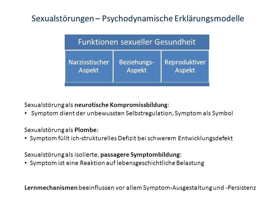 Sexualstörungen – Psychodynamische Erklärungsmodelle