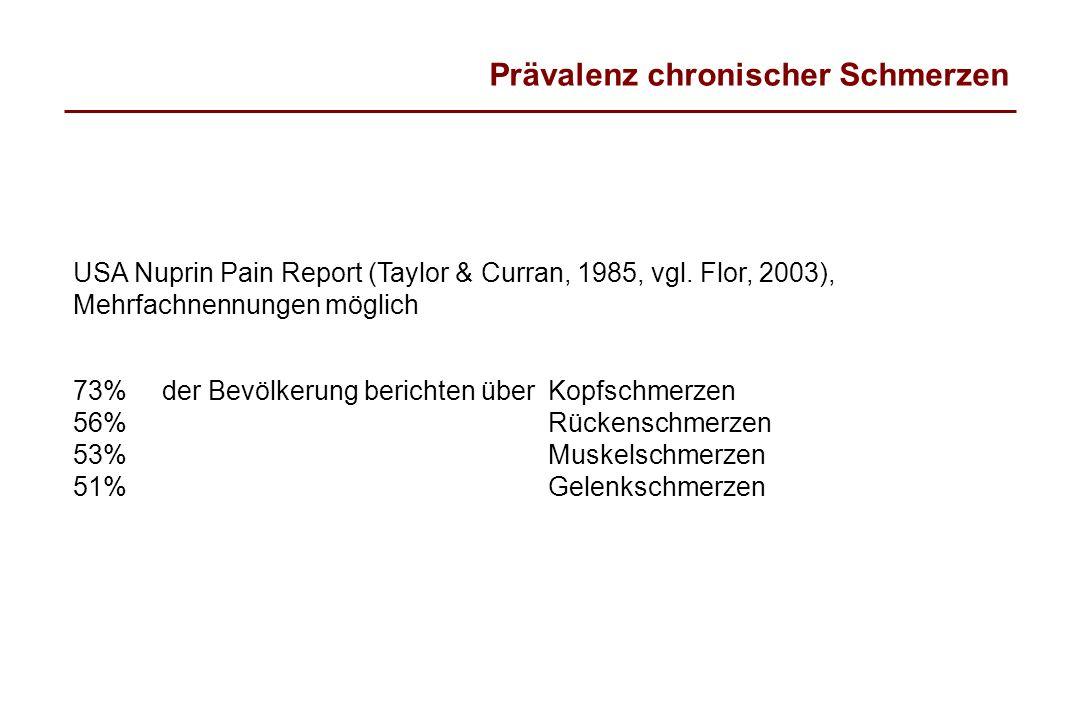 Prävalenz chronischer Schmerzen