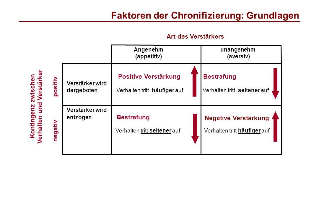 Faktoren der Chronifizierung: Grundlagen