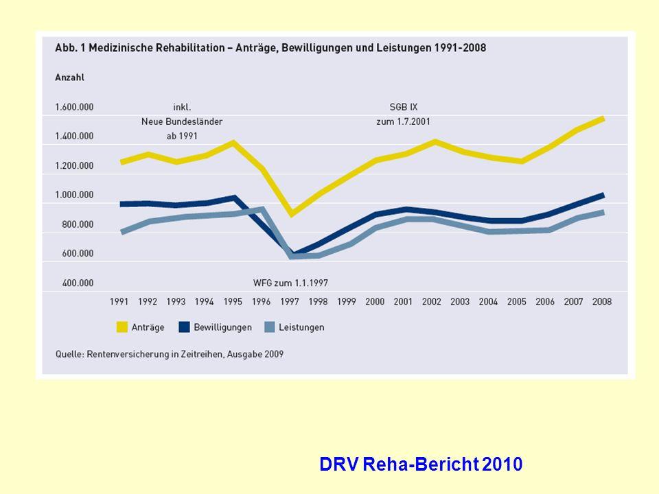 Zahl der Anträge bewilligt DRV Reha-Bericht 2010