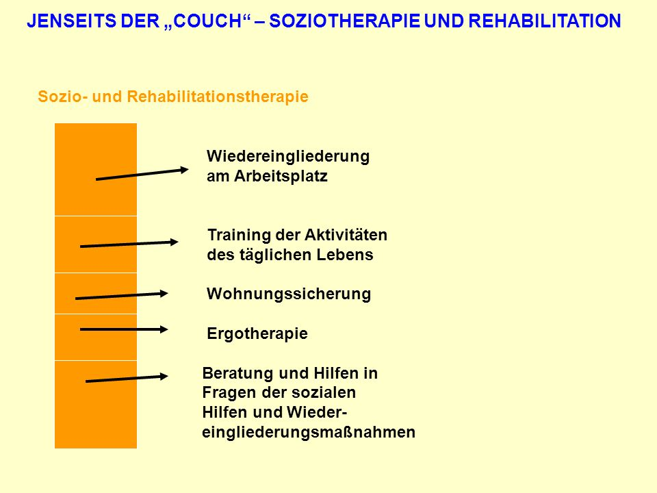 """JENSEITS DER """"COUCH – SOZIOTHERAPIE UND REHABILITATION"""