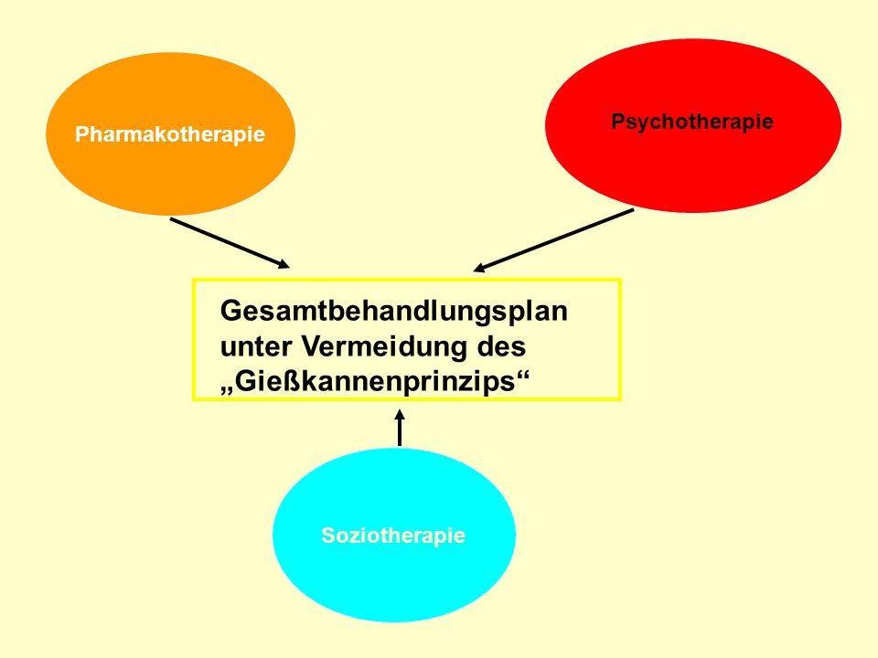 vermeidung in der psychotherapie