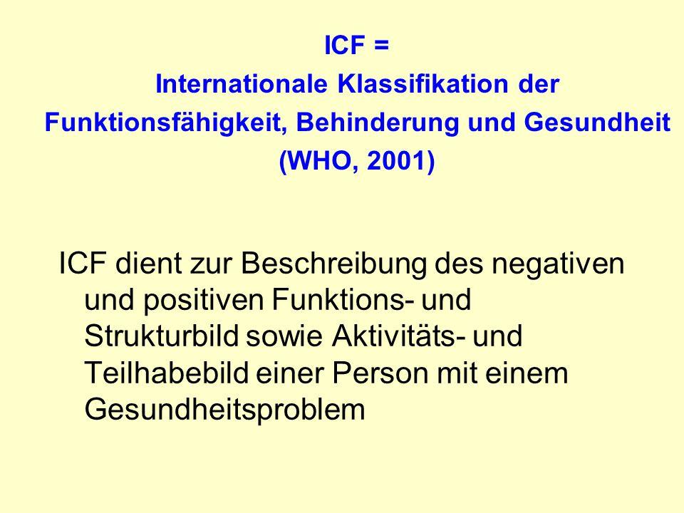 ICF = Internationale Klassifikation der. Funktionsfähigkeit, Behinderung und Gesundheit. (WHO, 2001)