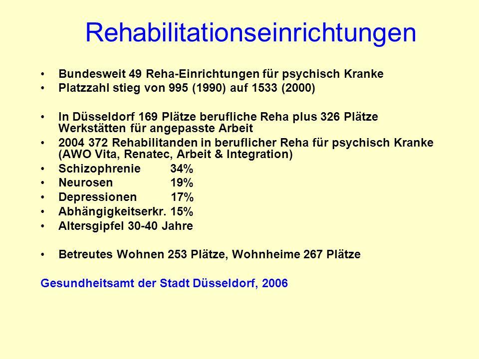 Rehabilitationseinrichtungen